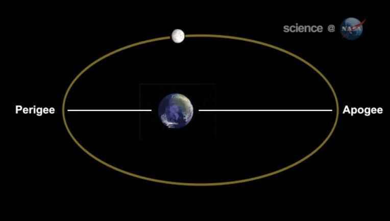 super-lune-apogee