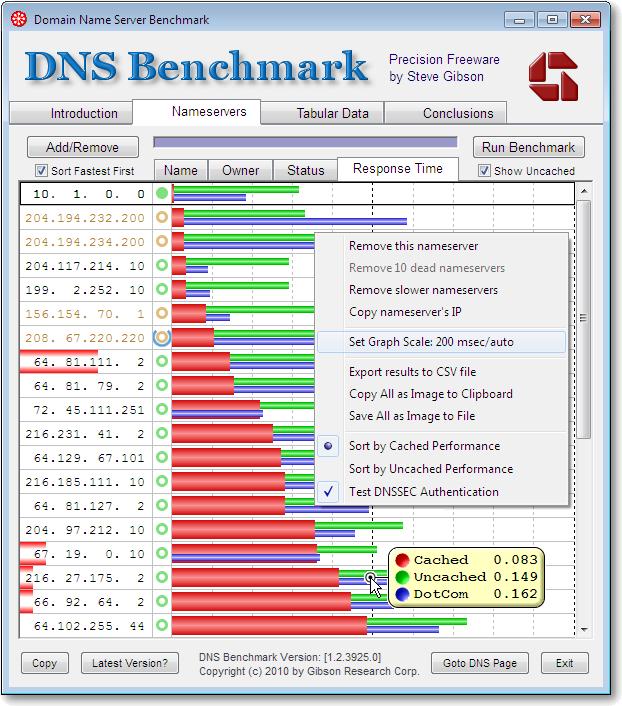 DNS Benchmark - Trouver le serveur de DNS le plus rapide