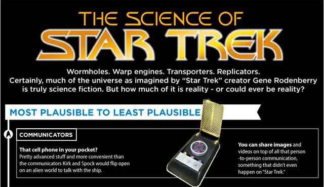 Infographie - Les technologies de Star Trek