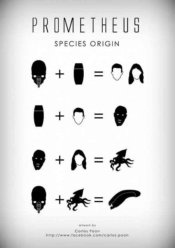 Prometheus : Alien - Un graphique sur l'origine des espèces
