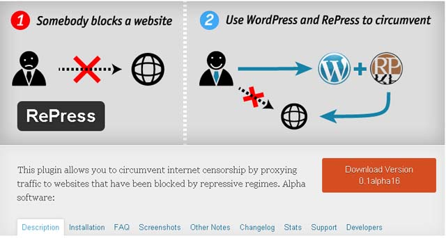 RePress - Transformer un blog WordPress en proxy