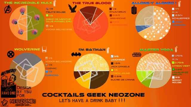 Cocktails Geek 2012 par Neozone