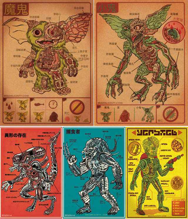 L'anatomie des monstres célèbres