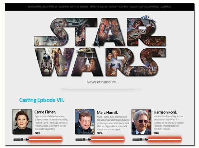 Infographie Star Wars - Synthèse de toutes les news et rumeurs des futures productions Disney