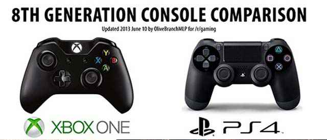 Infographie - Xbox One vs. PS4
