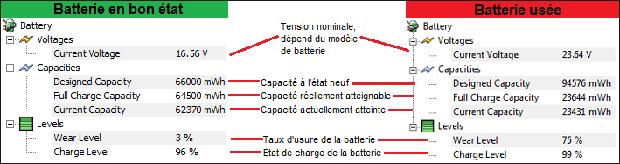 usure-batterie