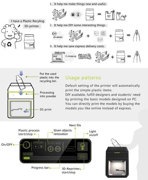 Imprimante-3D-recycle-plastique-pour-imprimer-en-3D