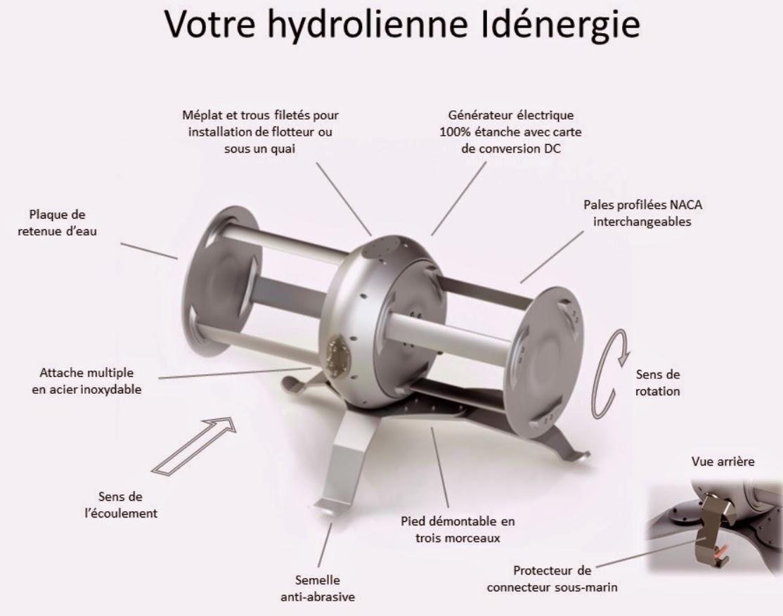 idenergie-hydrolienne-002