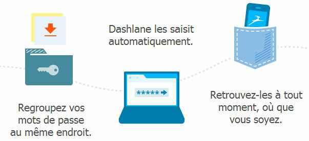 dashlane-gratuit-03