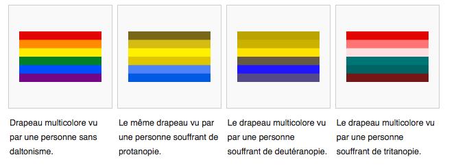 Comment voit un daltonien