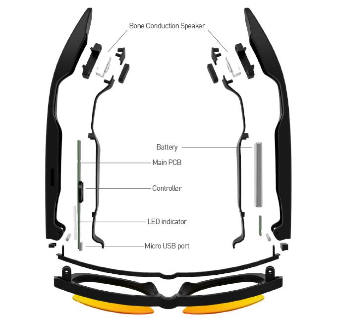 zungle-panther-lunette-casque-audio-conduction-osseuse-007