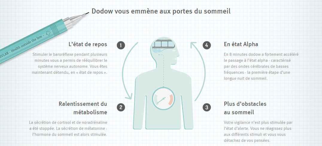 dodow-dodo-galet-003
