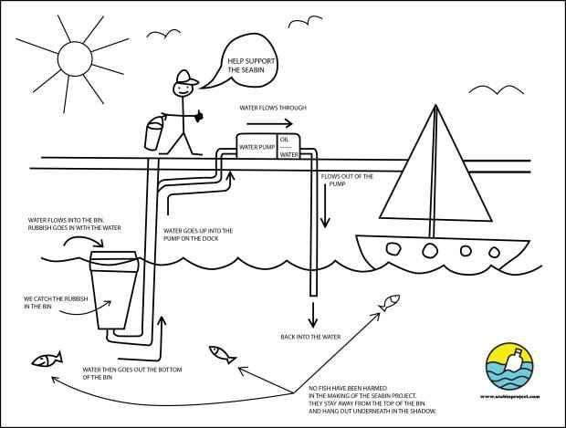 seabin-poubelle-marine-003