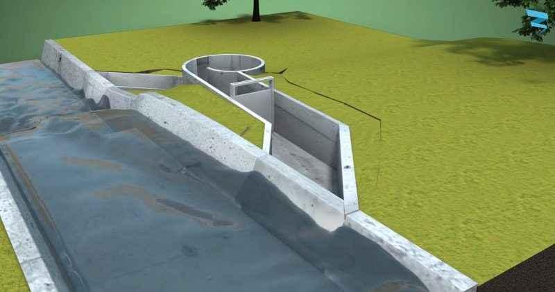 Hydrolienne Turbulent