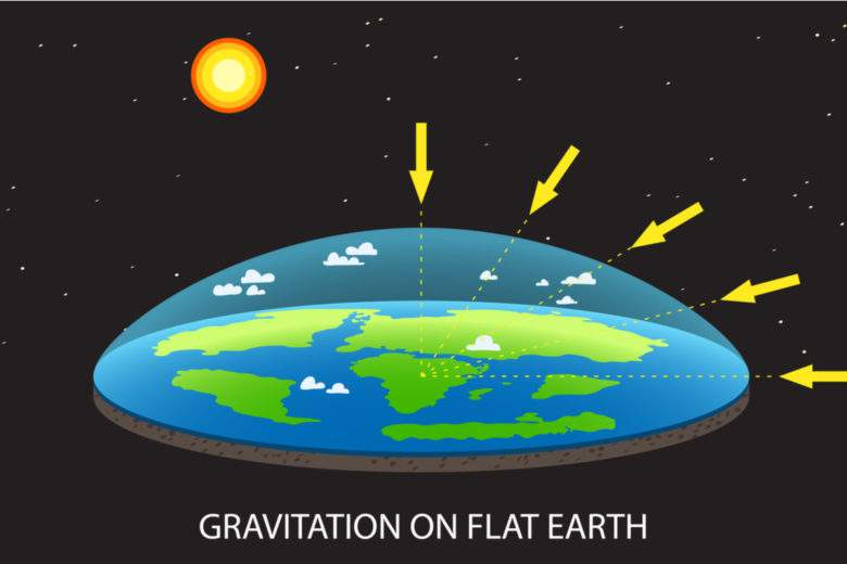 What would life be like on Earth if it were flat?